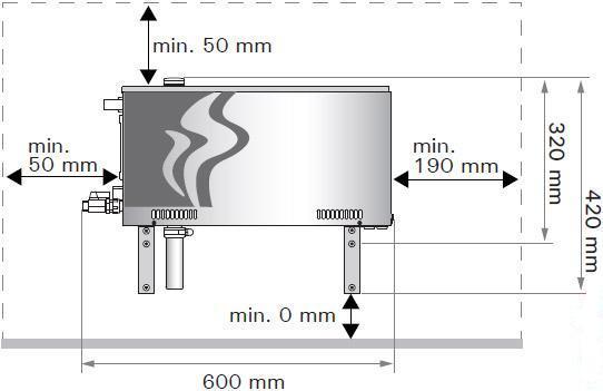 hướng dẫn lắp đặt máy xông hơi harvia