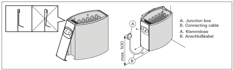 cách lắp đặt máy xông hơi khô harvia